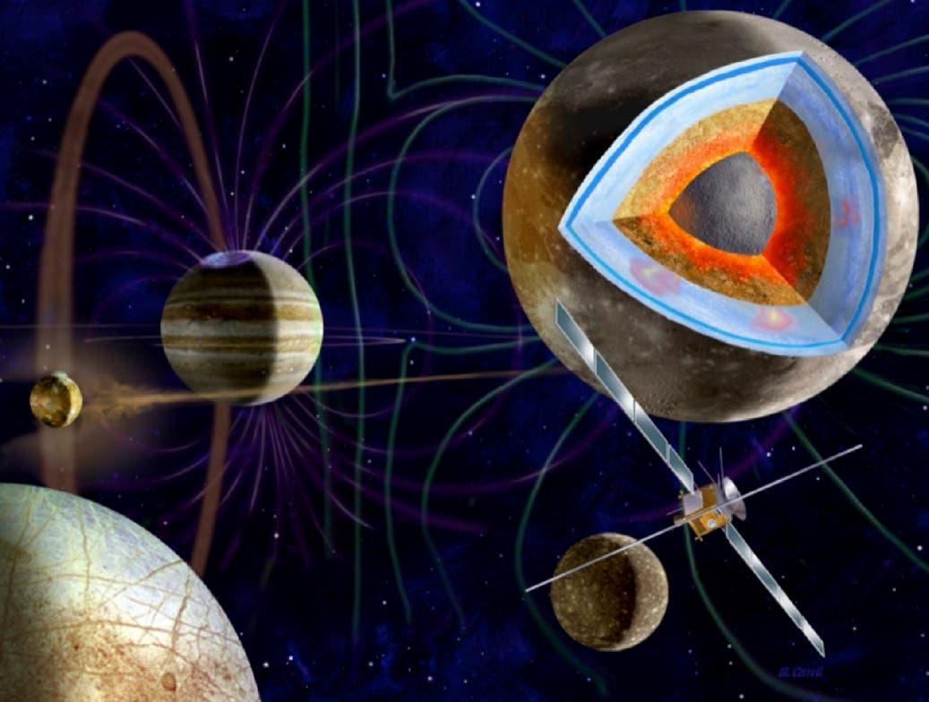 Konzept der Jupitermission JUICE