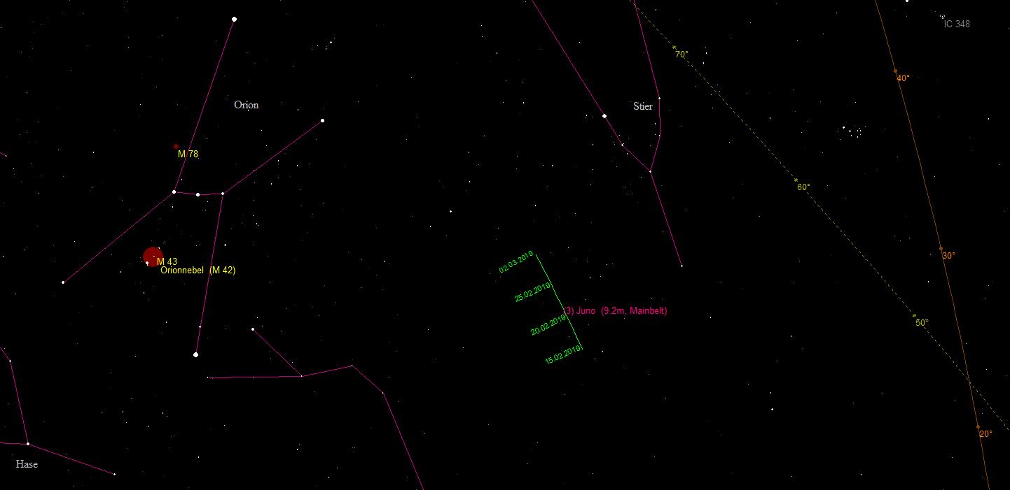 Aufsuchkarte für den Asteroiden (3) Juno