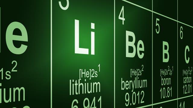Lithium im Periodensystem der Elemente