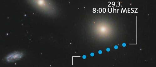 (21) Lutetia bei Messier 105