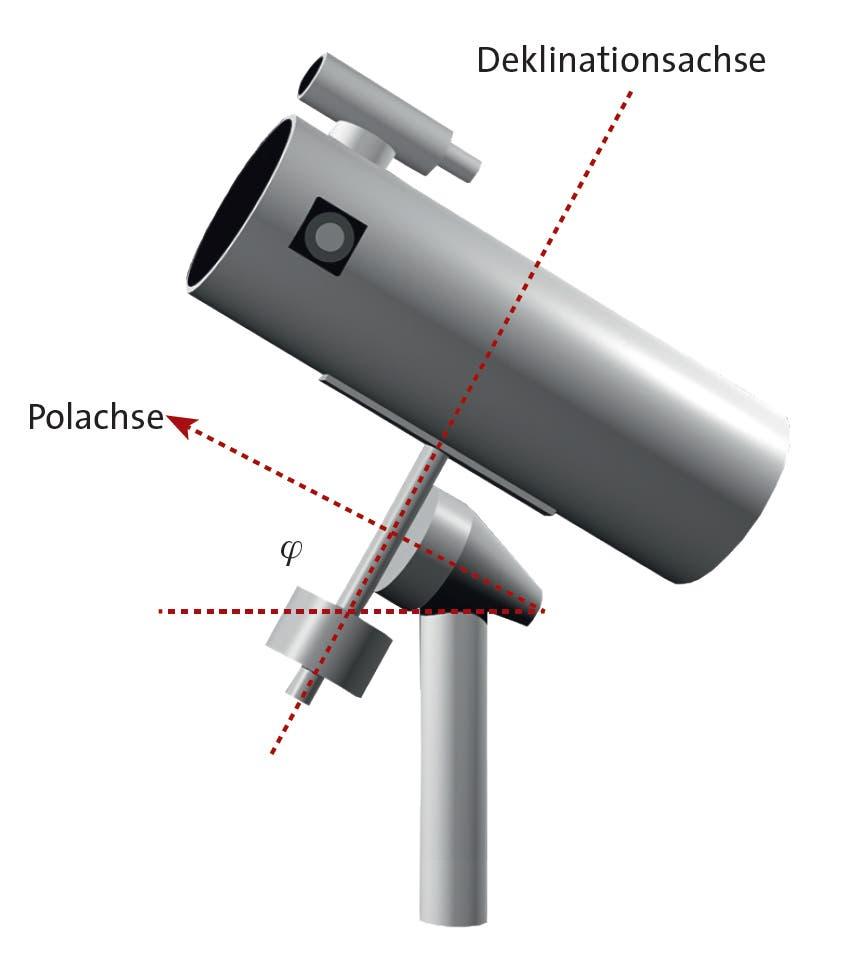 Parallaktische Teleskopmontierung