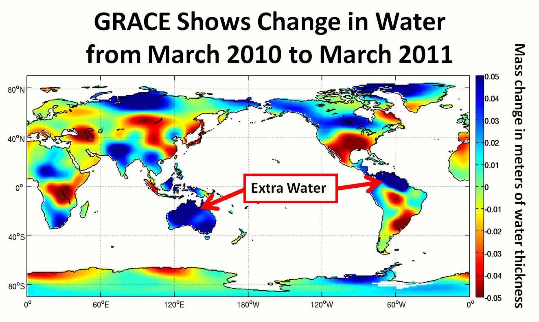 Wasser- und Massezuwachs in Australien