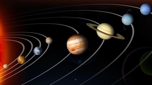 Unser Sonnensystem von der Sonne bis zum Neptun