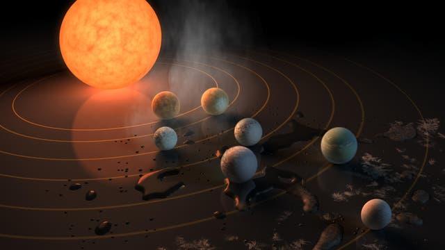 Sieben Exoplaneten um einen Roten Zwerg