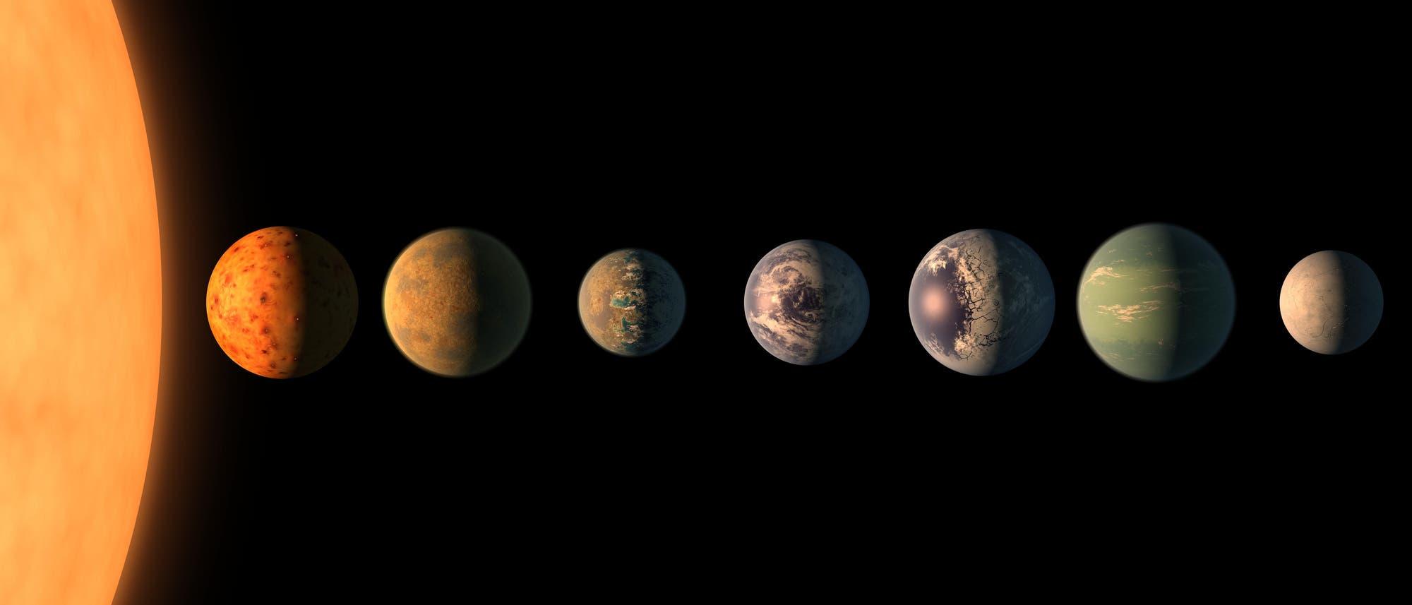 Das Planetensystem von TRAPPIST-1 (künstlerische Darstellung)