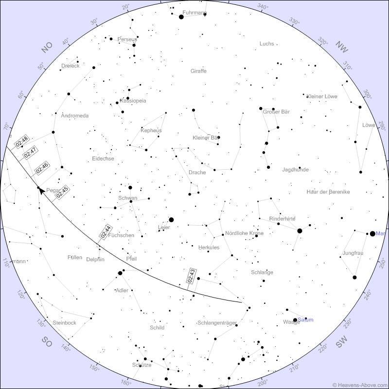Himmelskarte mit ISS-Bahn