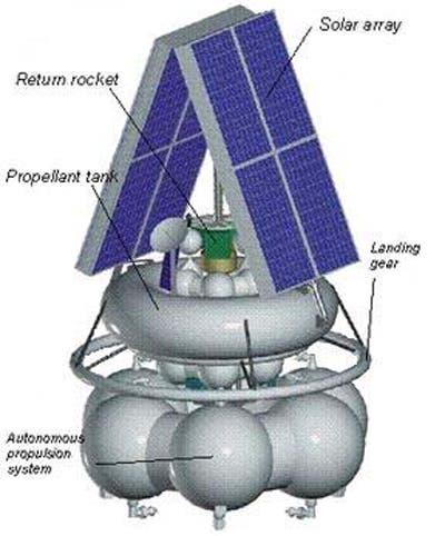 Die russische Marssonde Phobos-Grunt