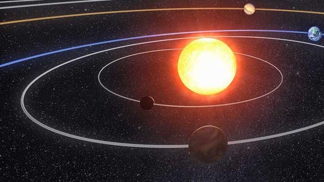 Planetenbewegungen nach Kepler