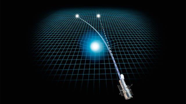Der Weiße Zwerg Stein 2051 B bewegt sich relativ zu einem weit entfernten Hintergrundstern. Dessen Licht wird im Gravitationsfeld des Weißen Zwergs abgelenkt.