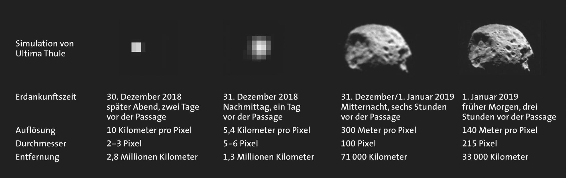Simulation der Bilder von New Horizons beim Anflug auf Ultima Thule