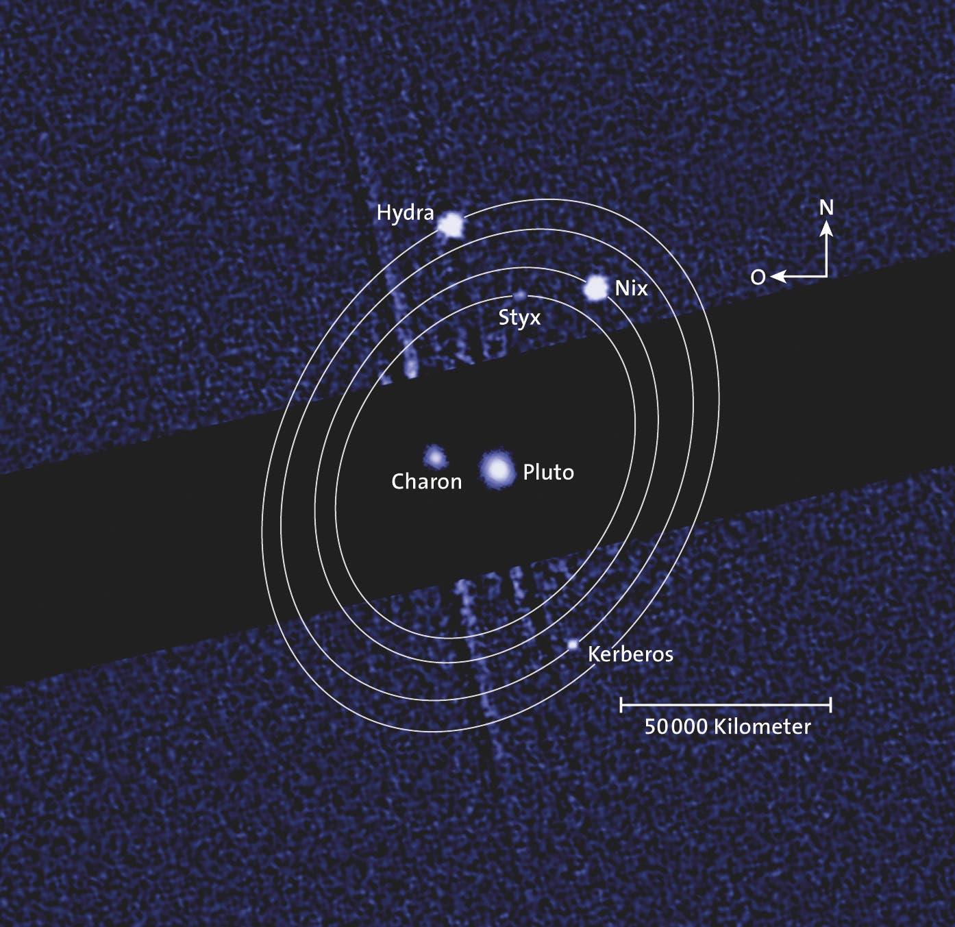 Pluto und seine fünf Monde (Übersichtsbild)
