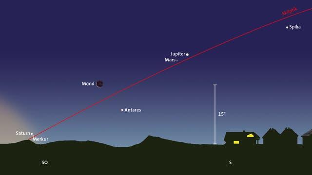 So macht frühes Aufstehen Spaß:Am Morgenhimmel wetteifern vier helle Planeten miteinander, und der Mond gesellt sich hinzu.