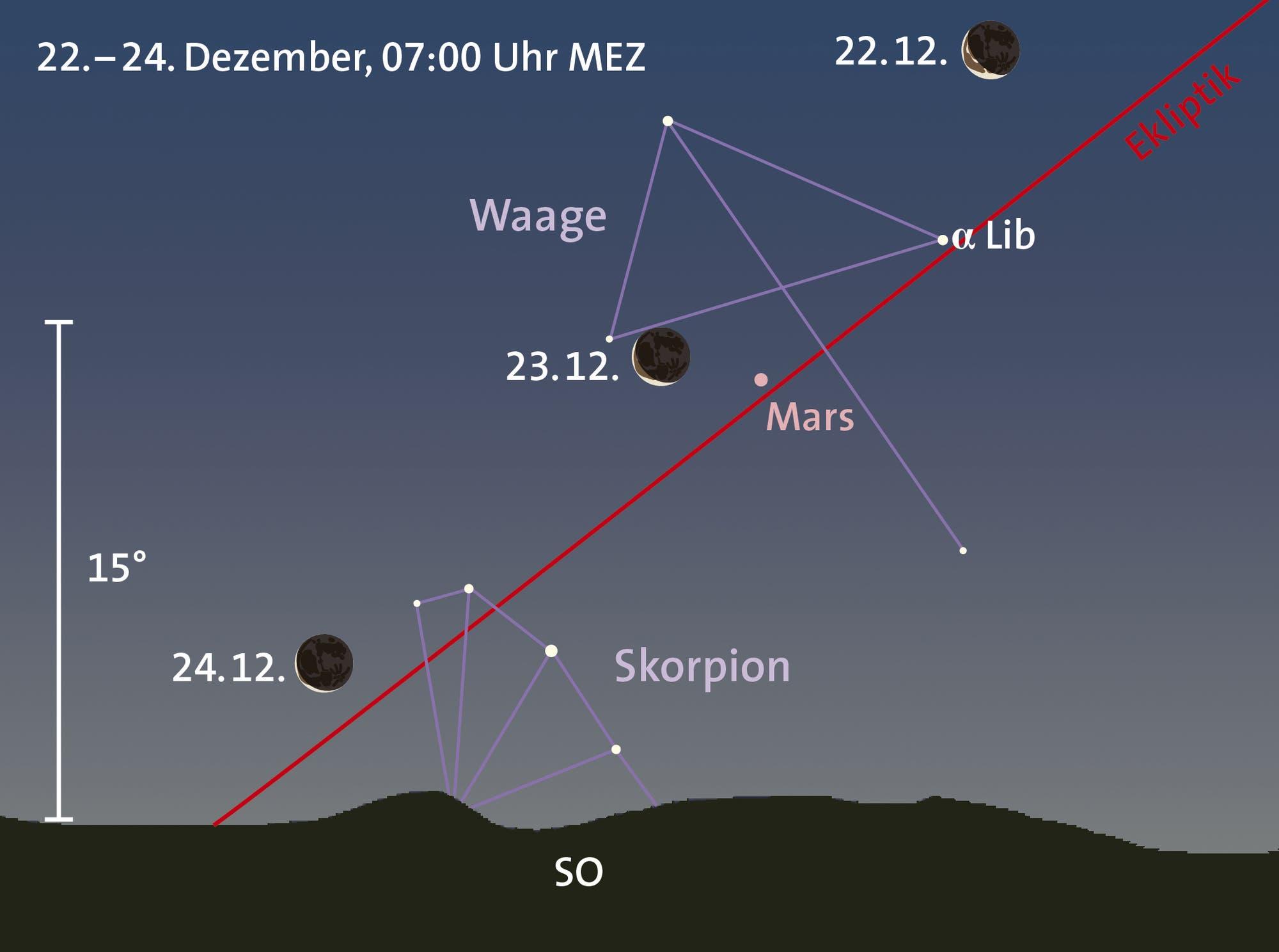 Mond und Mars im Sternbild Waage