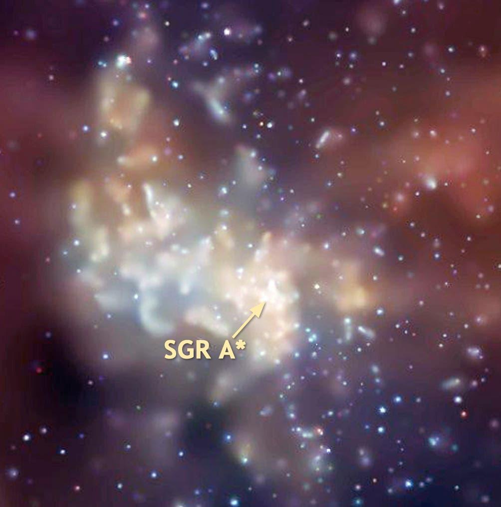 Die Zentralregion unserer Milchstraße