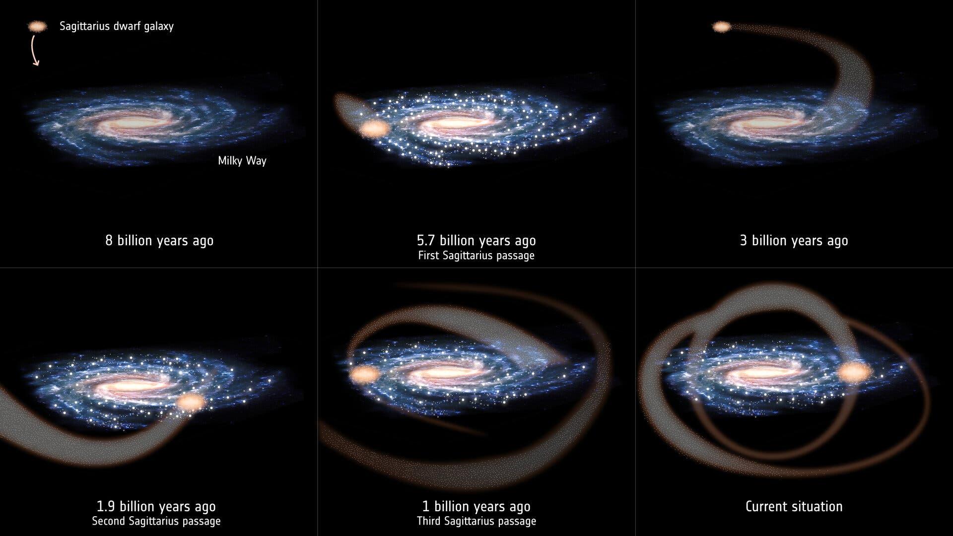 Sternentstehung durch Kollision der Galaxie Sagittarius mit der Milchstraße