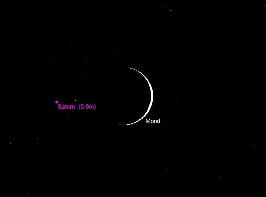 Der Mond bedeckt Saturn am Abend des 25. Oktober 2014
