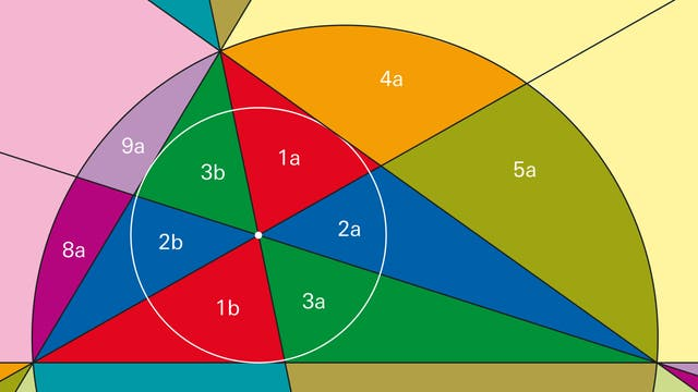 Die drei Winkelhalbierenden zerlegen das Dreieck in sechs Teilflächen. Diese bilden drei Paare, deren Partner durch die isogonale Konjugation aufeinander abgebildet werden.