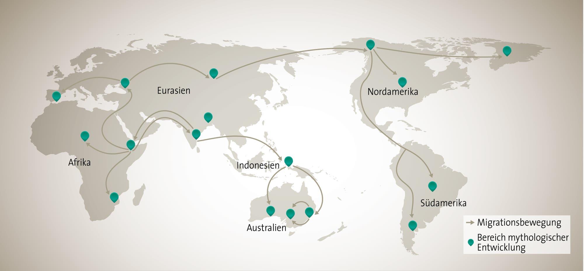 Migration der Mythenüberlieferer