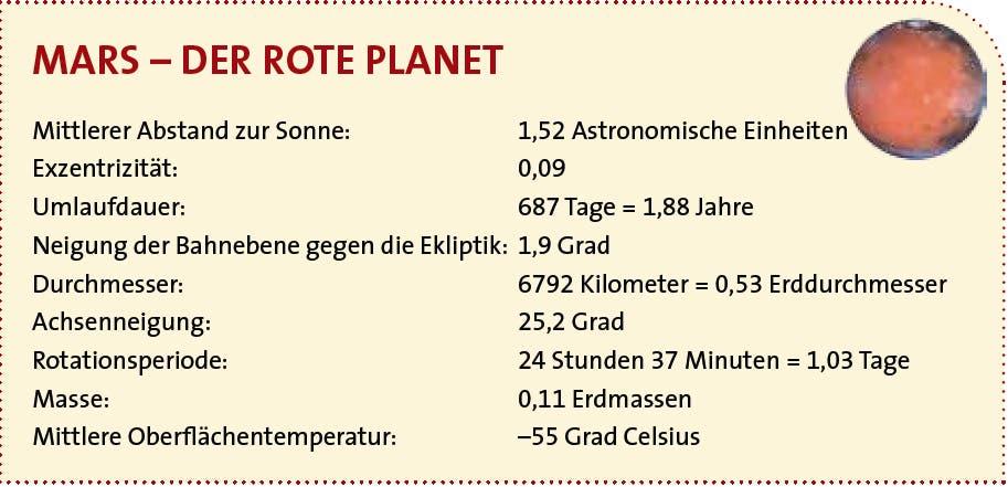 Steckbrief Mars