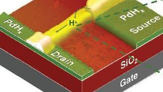 Protonentransistor