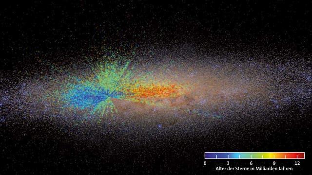 Altersverteilung Rote Riesen quer durch Milchstraßensystem