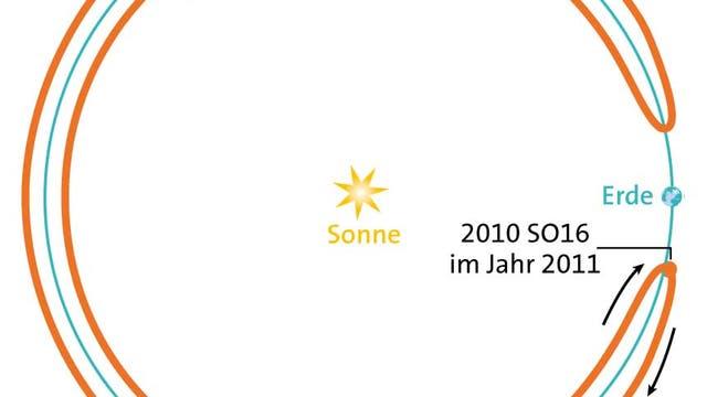 Hufeisenbahn von 2010 SO16