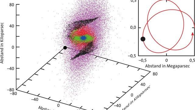 Simulation einer Galaxie