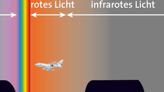 SOFIA beobachtet nahinfrarotes Licht
