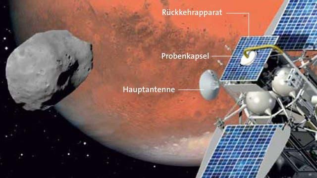 Raumsonde Phobos-Grunt