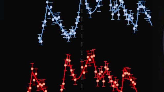 unterschiedlichen Ankunftszeiten von Gammastrahlenausbrüchen