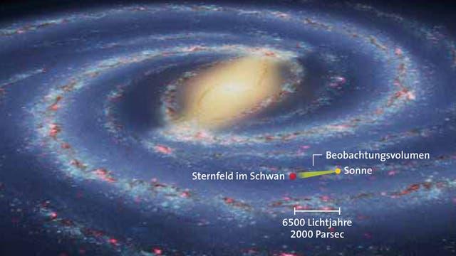 Die Milchstraße mit Sternbild Schwan