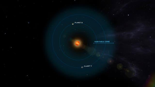 Planeten um Teegardens Stern (künstlerische Darstellung)