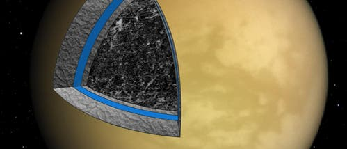 Der innere Aufbau von Titan