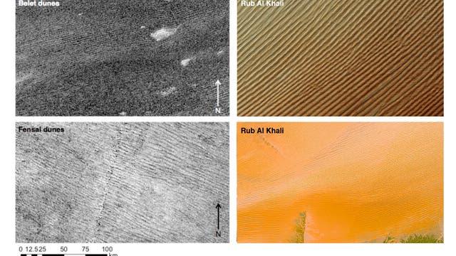 Dünen auf Titan
