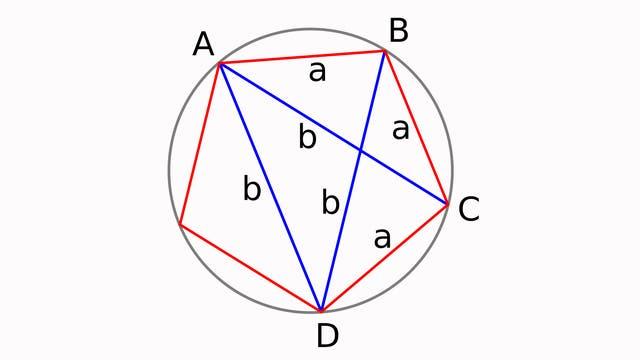 Umkreis Fünfeck