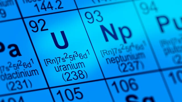 Uran im Periodensystem
