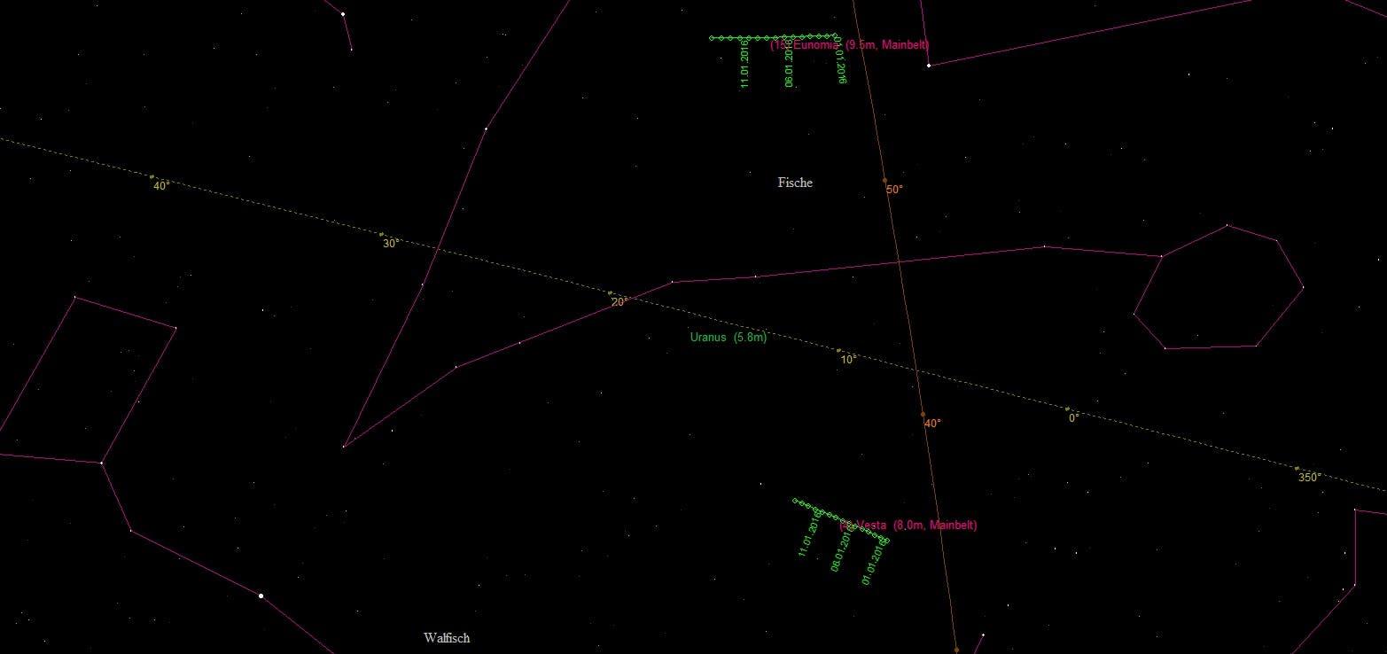 Aufsuchkarte für Uranus und die Asteroiden (4) Vesta und (15) Eunomia in den Fischen