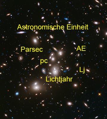 Symbolbild Astronomische Längenmaße