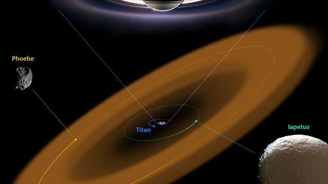 Der Phoebe-Ring um Saturn