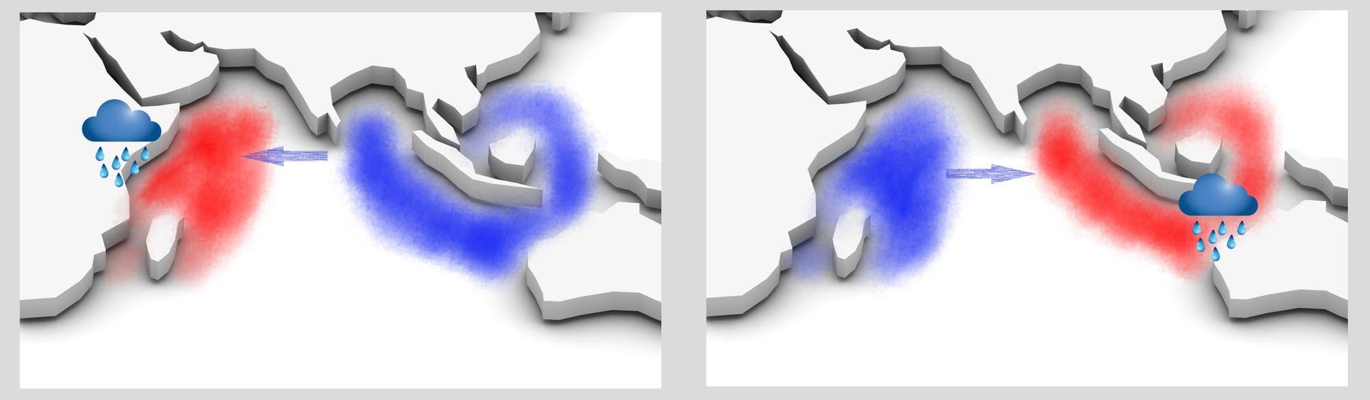 Schematische Zeichnung des Warmwasser-Dipols im Indischen Ozean