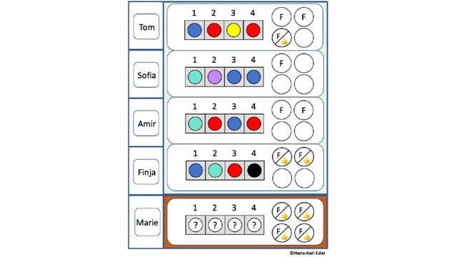 Farben und Kugeln