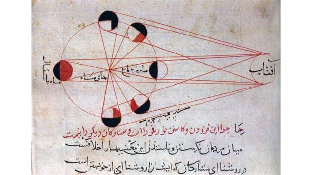 Mondfinsternis nach al-Biruni