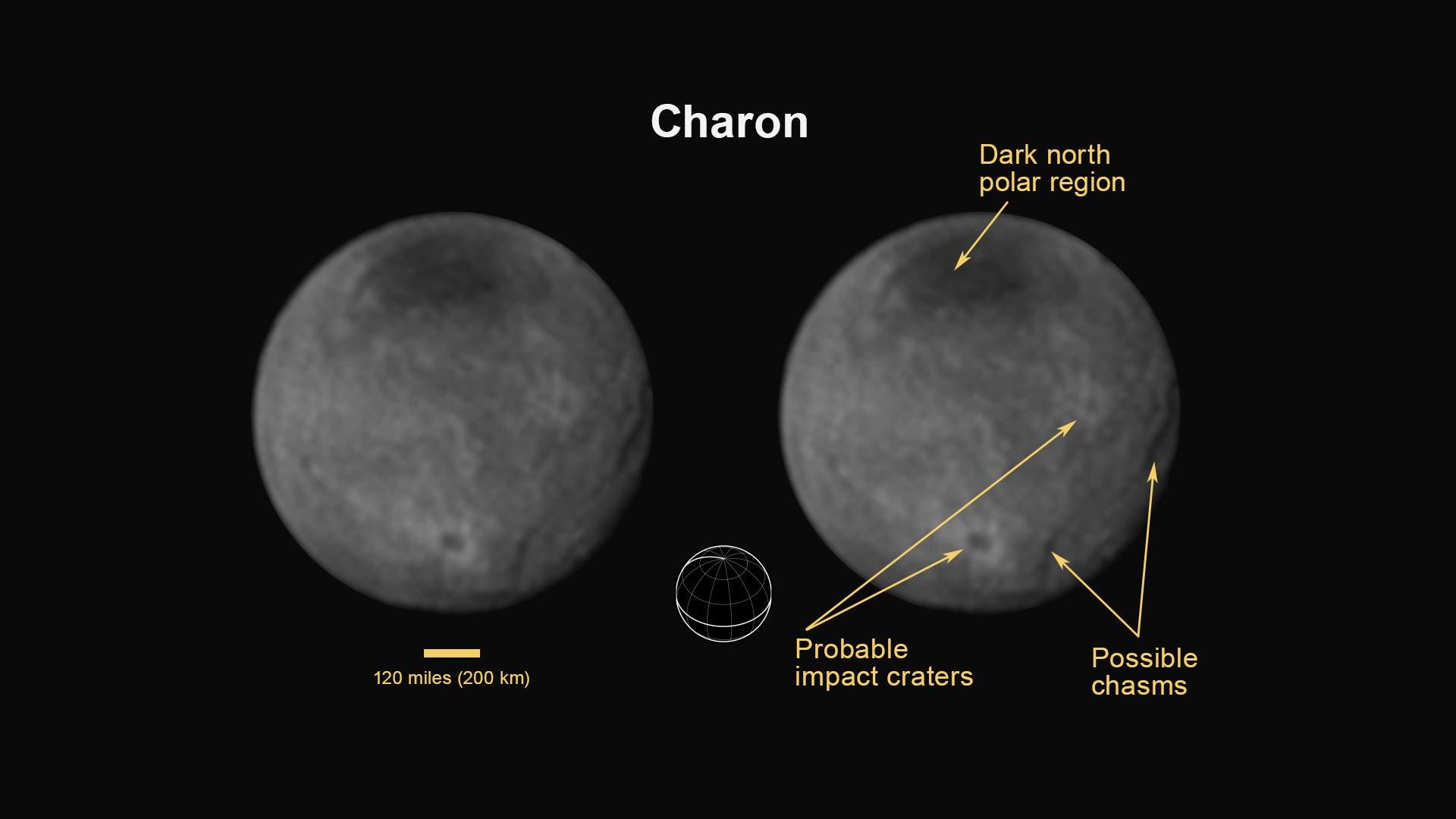 Charon am 11. Juli 2015