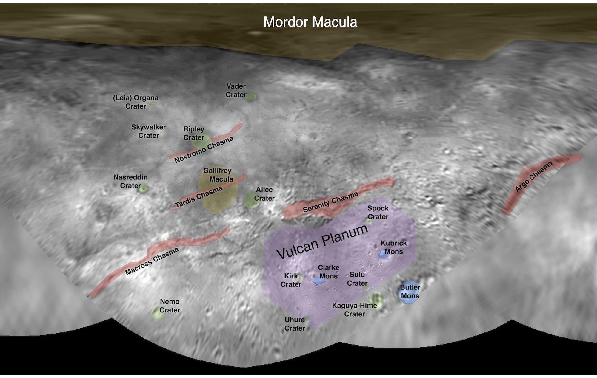 Charons benannte Strukturen