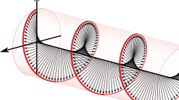 Zirkulär polarisiertes Licht