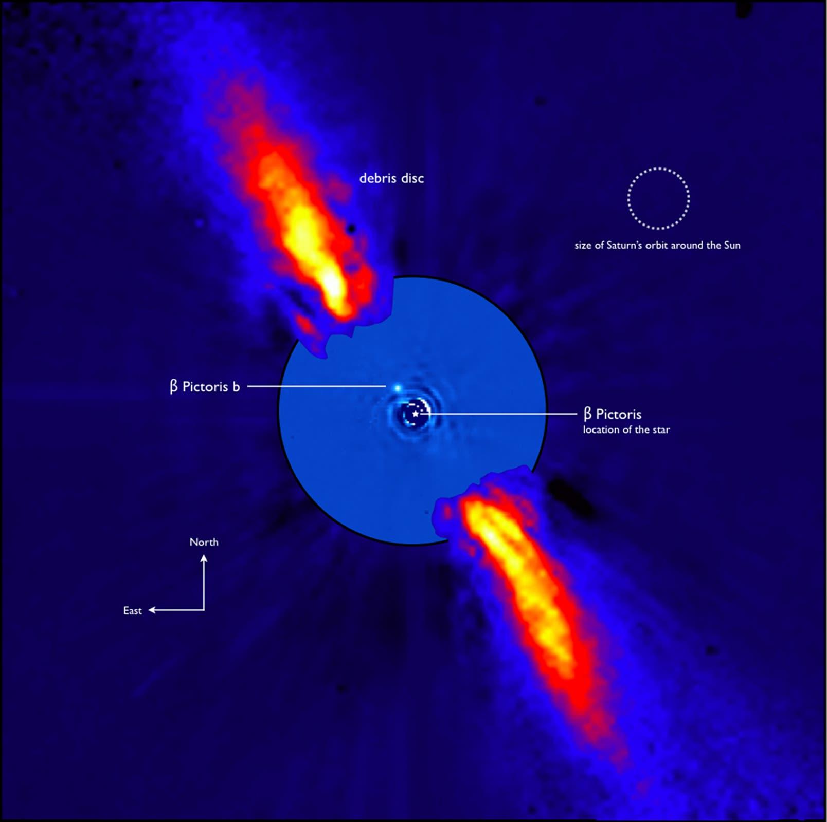 Scheibe und Planet um Beta Pictoris