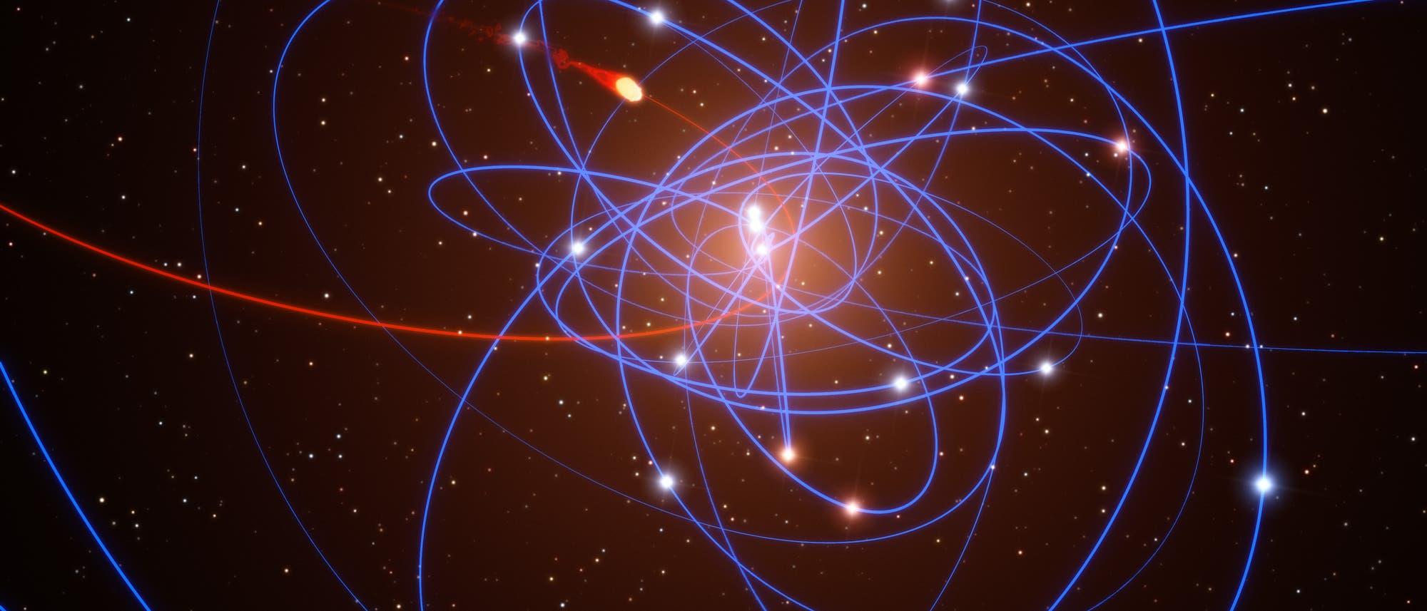 Am galaktischen Zentrum