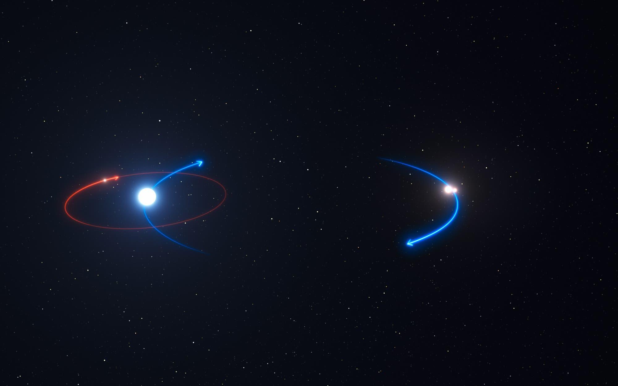 Schemadarstellung des Sternsystems HD 131399 im Sternbild Zentaur