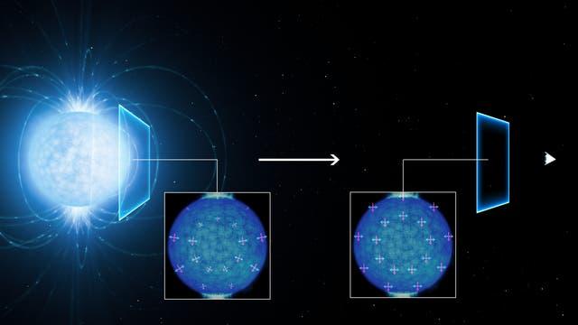 Polarisation des Lichts eines Neutronensterns
