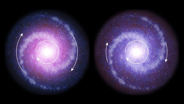 Schematische Darstellung von rotierenden Scheibengalaxien im frühen Universum (rechts) und heute (links)